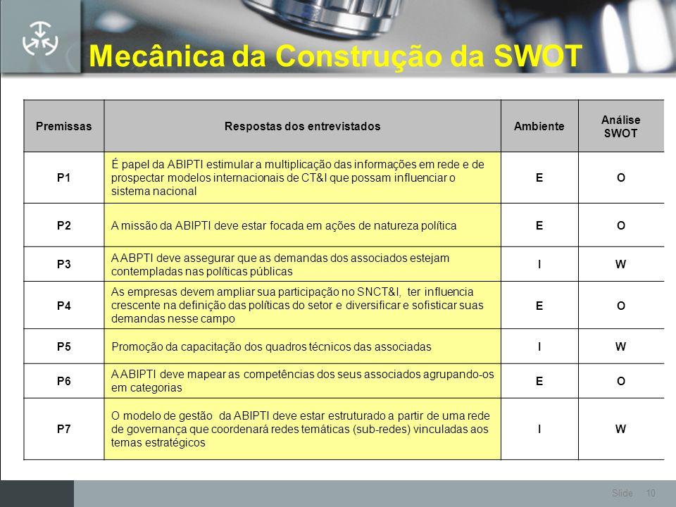 Mecânica da Construção da SWOT