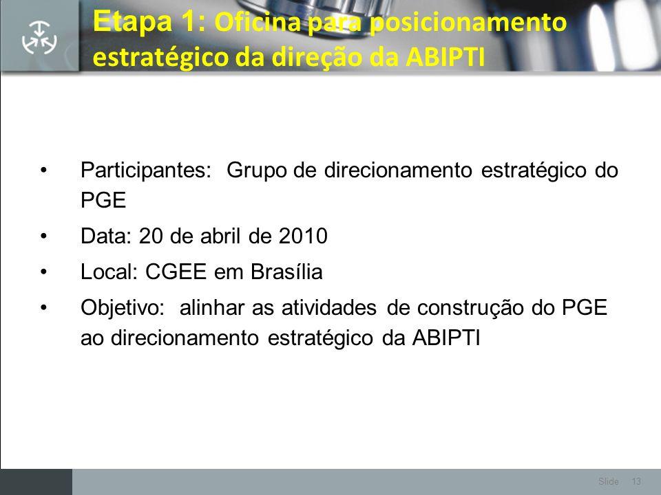 Etapa 1: Oficina para posicionamento estratégico da direção da ABIPTI