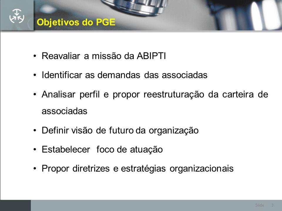 Objetivos do PGE Reavaliar a missão da ABIPTI. Identificar as demandas das associadas.