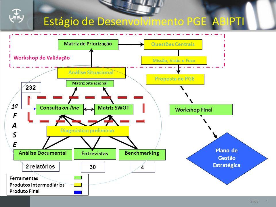 Diagnóstico preliminar