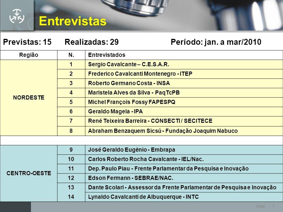 Entrevistas Previstas: 15 Realizadas: 29 Período: jan. a mar/2010