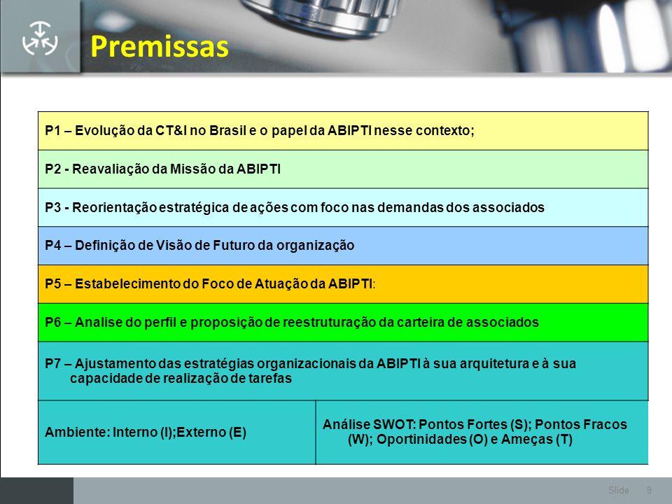 Premissas P1 – Evolução da CT&I no Brasil e o papel da ABIPTI nesse contexto; P2 - Reavaliação da Missão da ABIPTI.