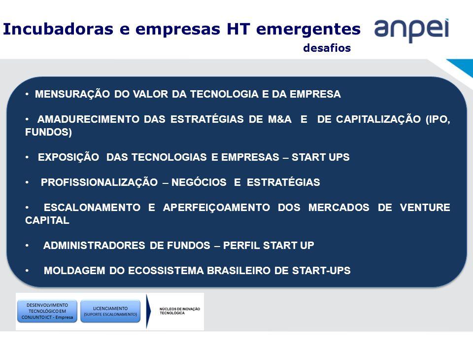 Incubadoras e empresas HT emergentes desafios