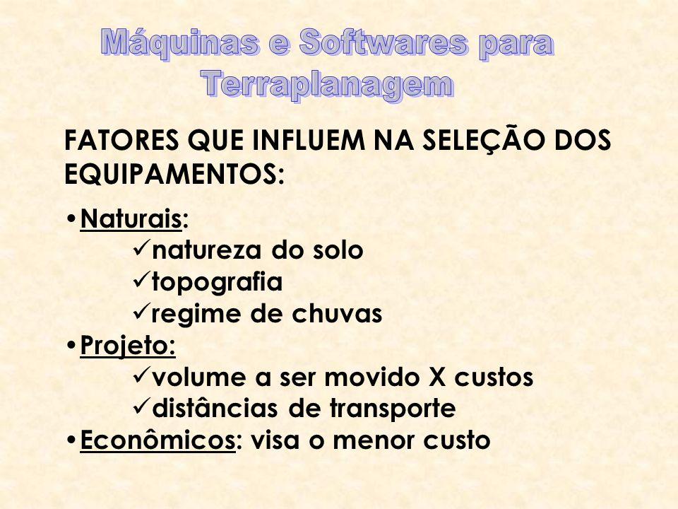 Máquinas e Softwares para