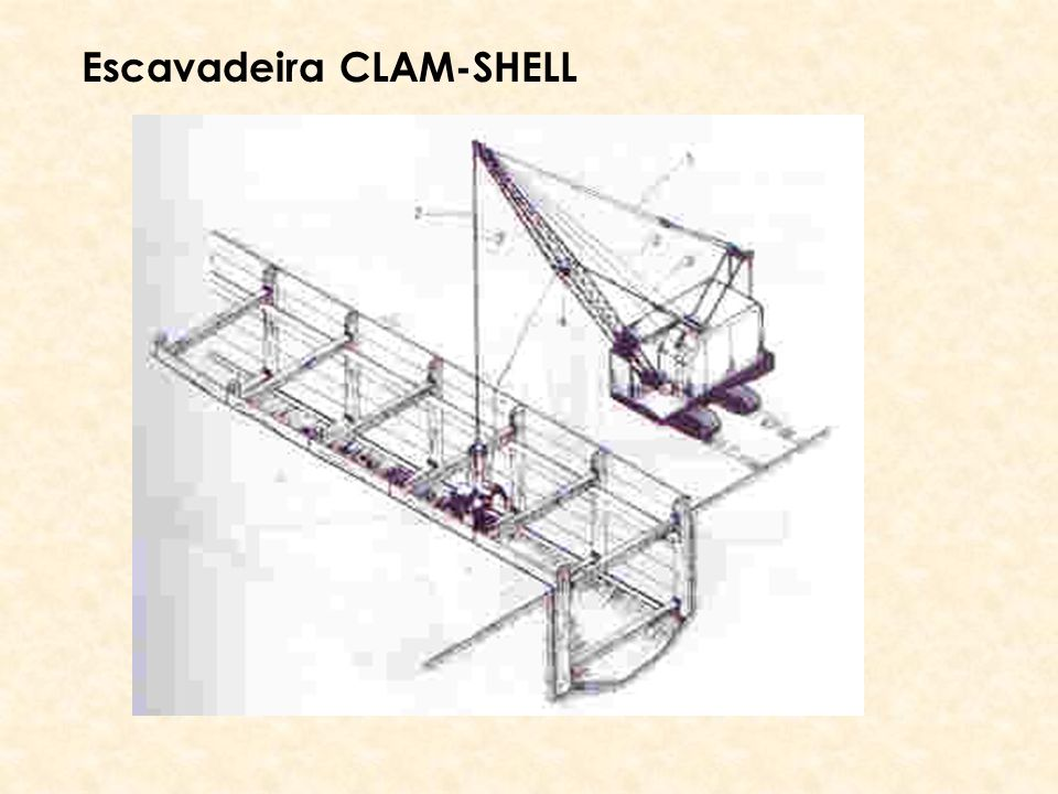Escavadeira CLAM-SHELL