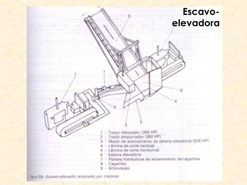 Escavo- elevadora