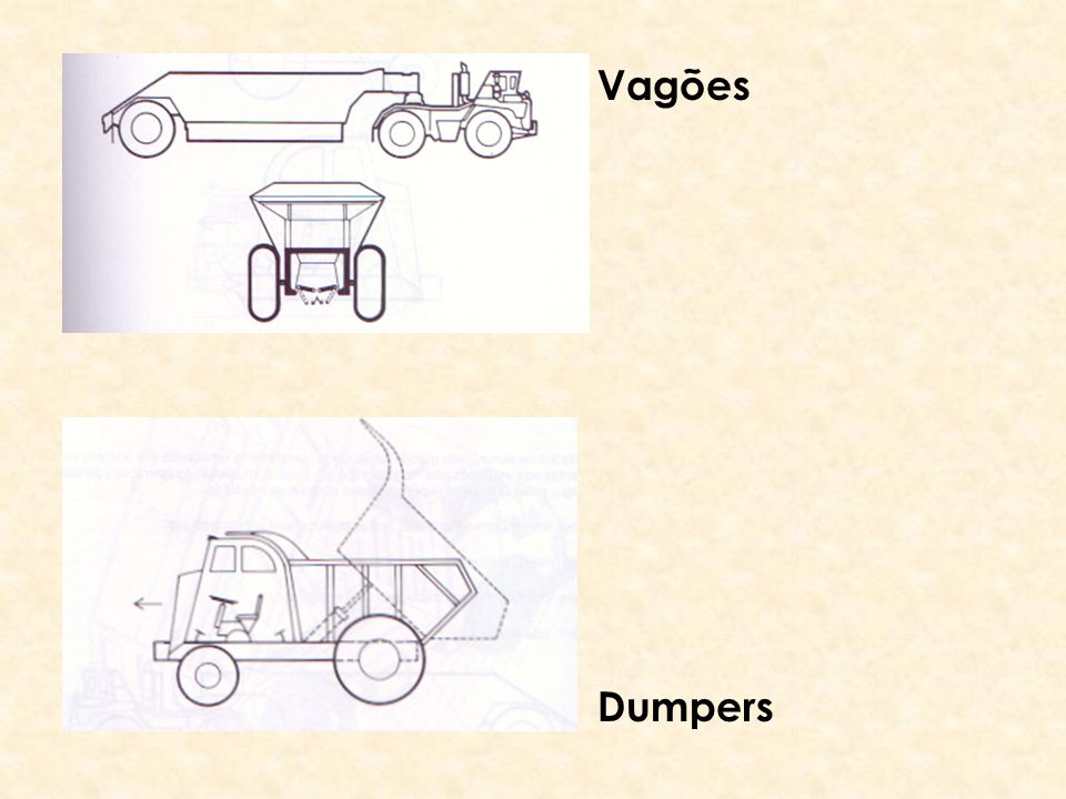 Vagões Dumpers