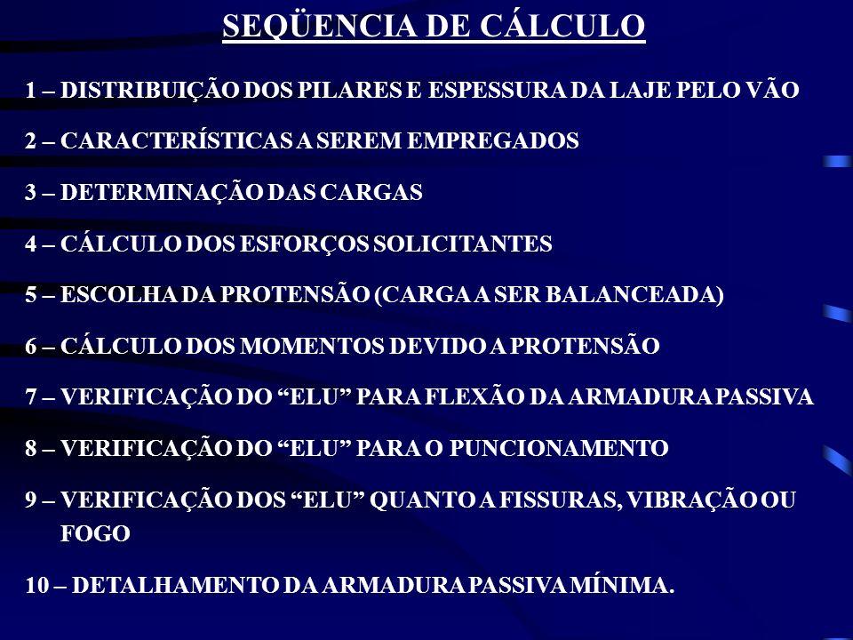SEQÜENCIA DE CÁLCULO 1 – DISTRIBUIÇÃO DOS PILARES E ESPESSURA DA LAJE PELO VÃO. 2 – CARACTERÍSTICAS A SEREM EMPREGADOS.