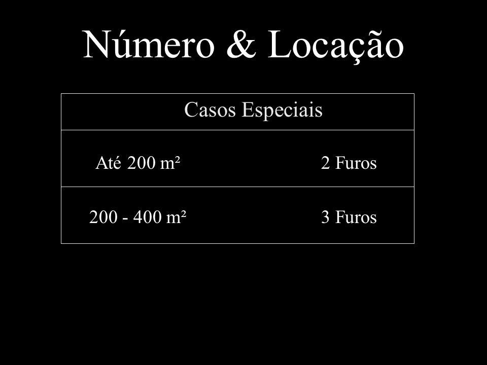 Número & Locação Casos Especiais Até 200 m² 200 - 400 m² 2 Furos