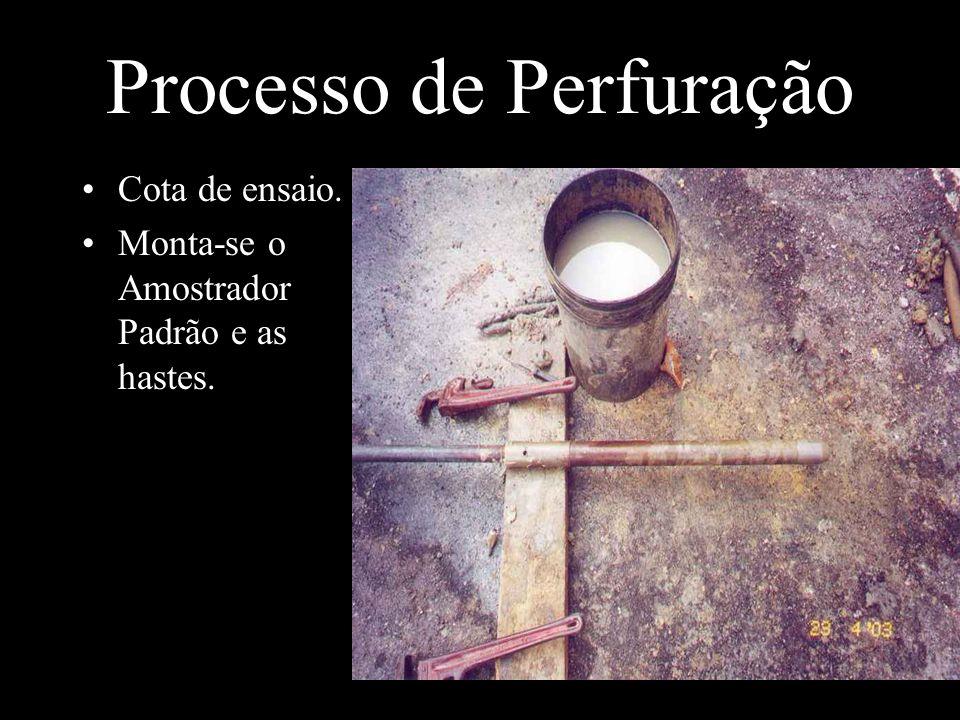 Processo de Perfuração