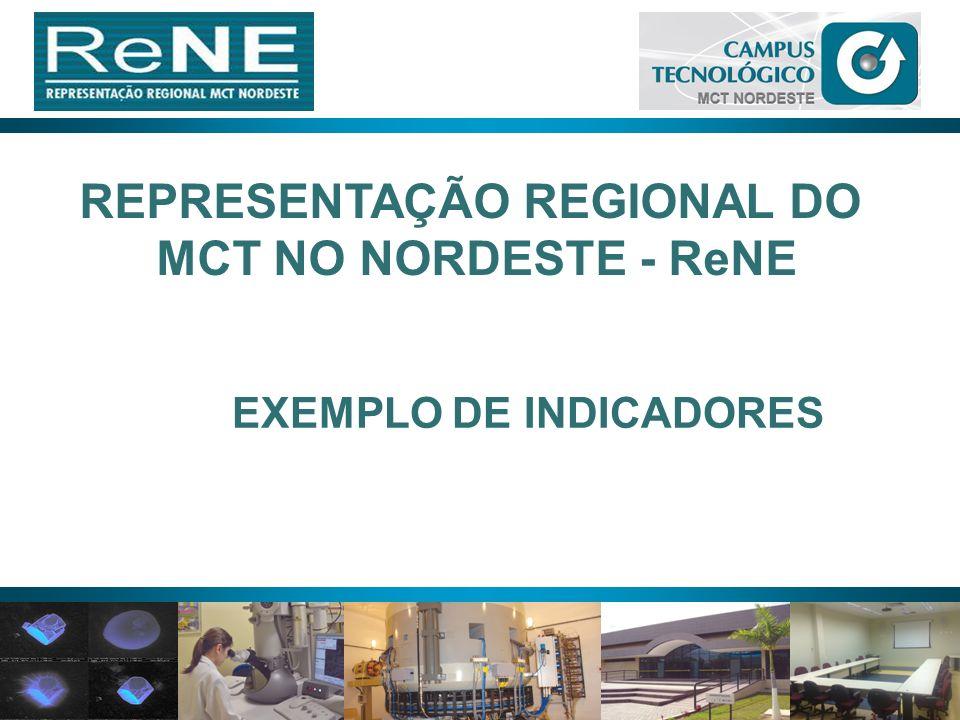 REPRESENTAÇÃO REGIONAL DO EXEMPLO DE INDICADORES