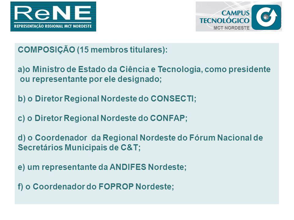 COMPOSIÇÃO (15 membros titulares):