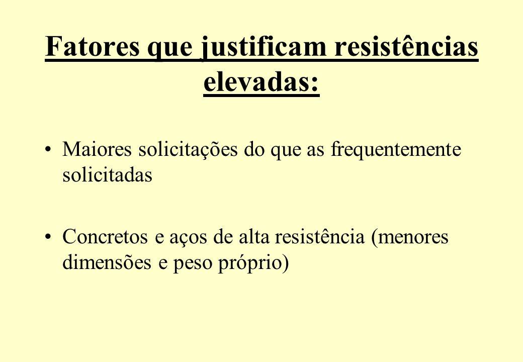 Fatores que justificam resistências elevadas: