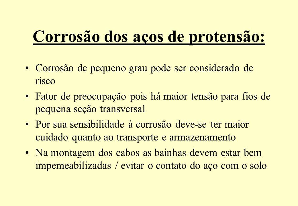 Corrosão dos aços de protensão: