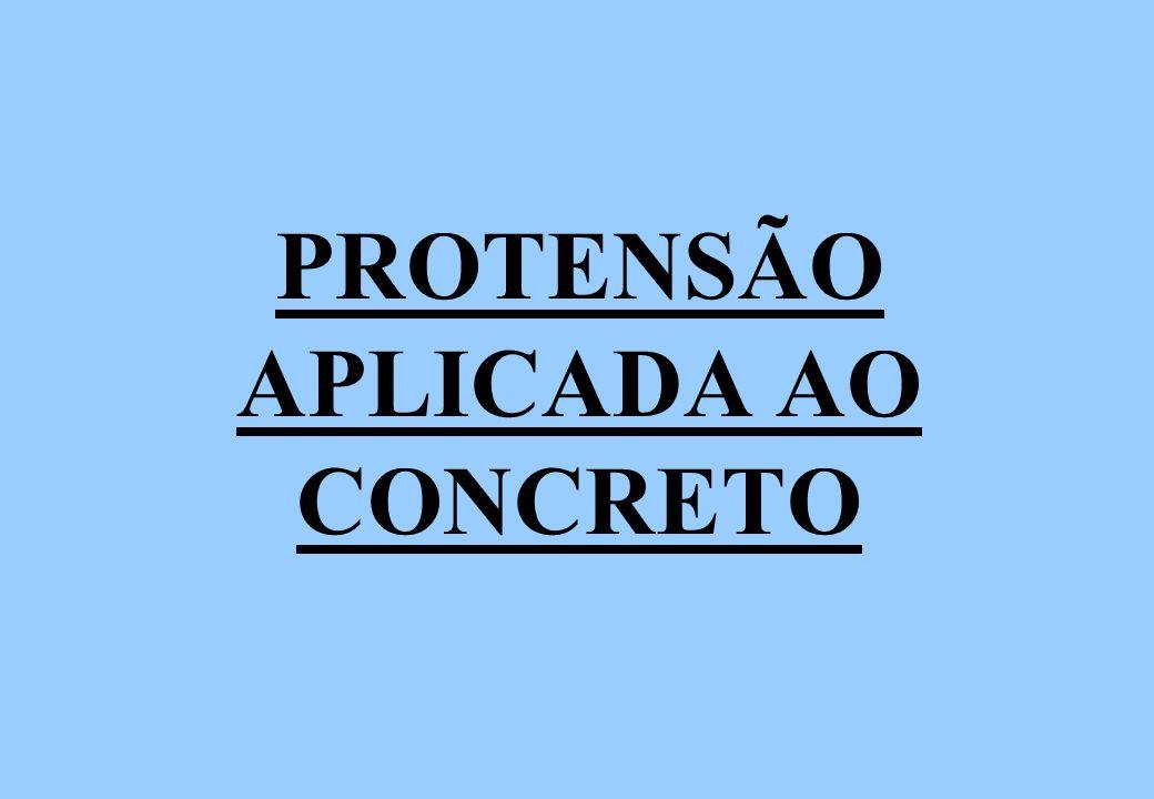 PROTENSÃO APLICADA AO CONCRETO