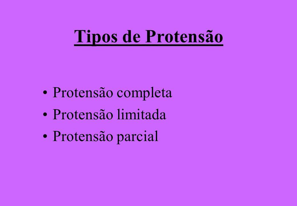 Tipos de Protensão Protensão completa Protensão limitada