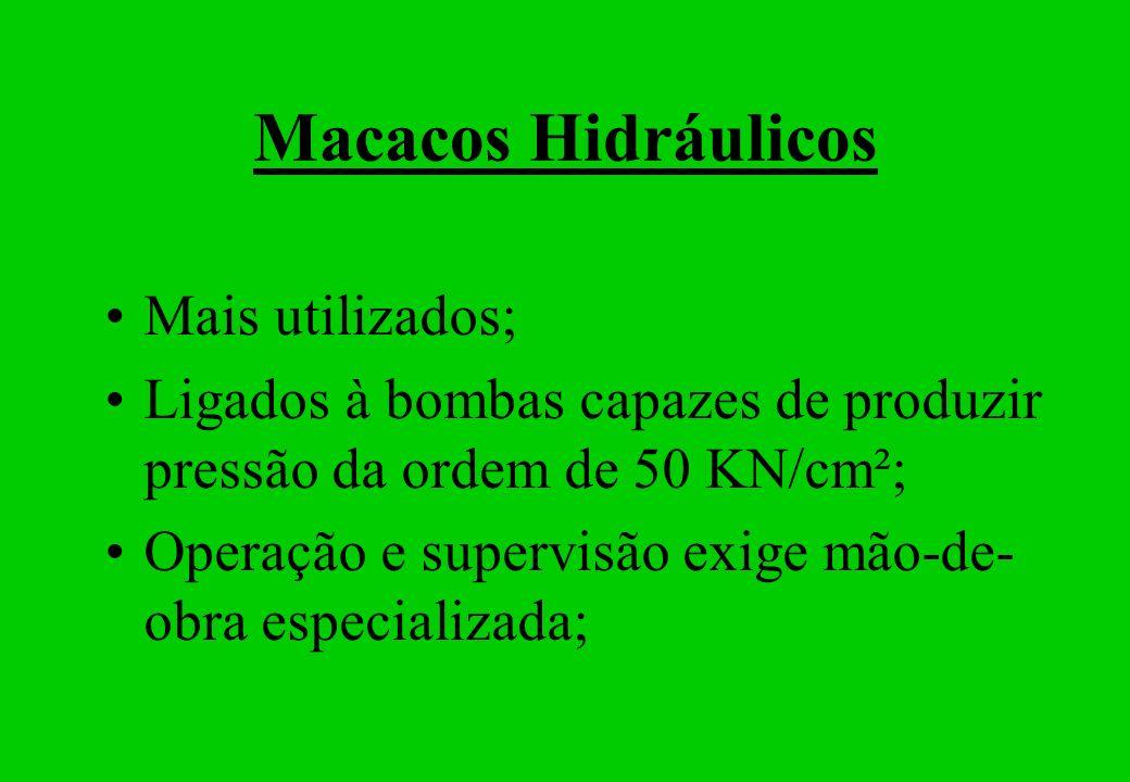Macacos Hidráulicos Mais utilizados;