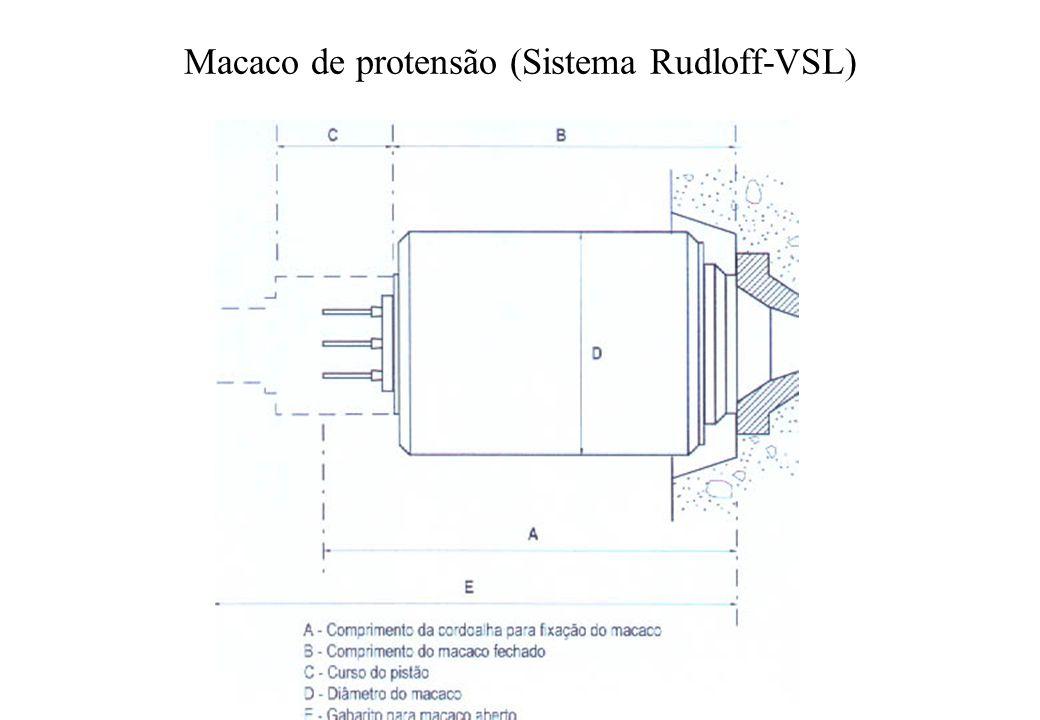 Macaco de protensão (Sistema Rudloff-VSL)