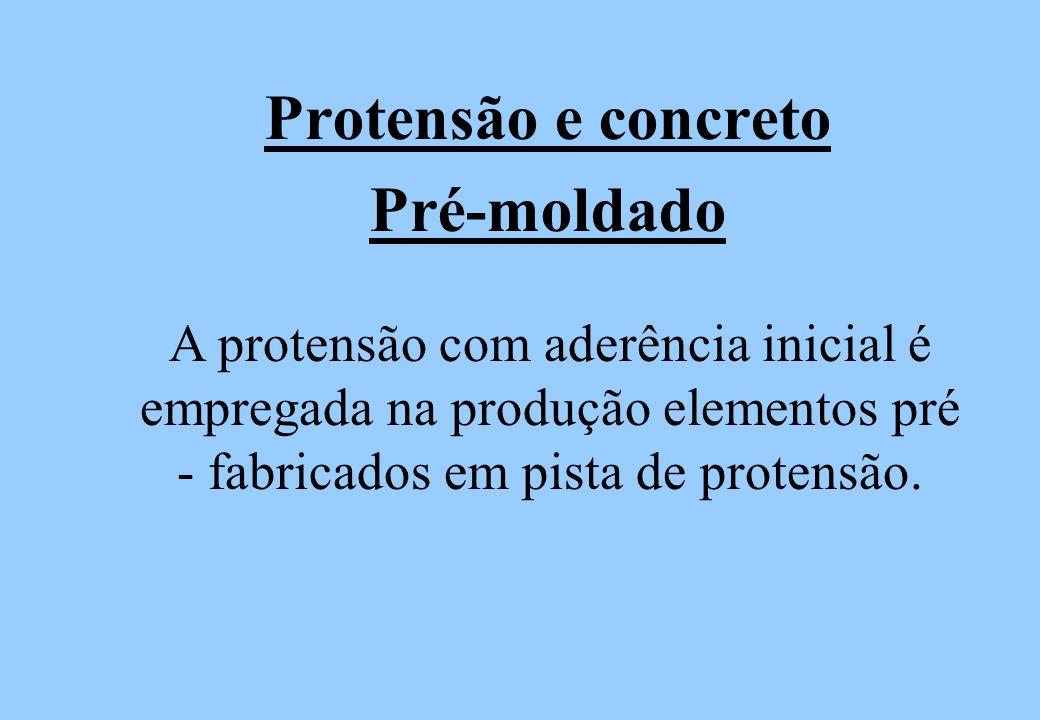 Protensão e concreto Pré-moldado