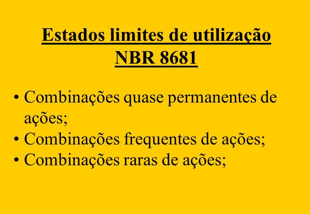 Estados limites de utilização NBR 8681