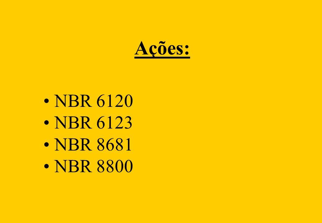 Ações: NBR 6120 NBR 6123 NBR 8681 NBR 8800