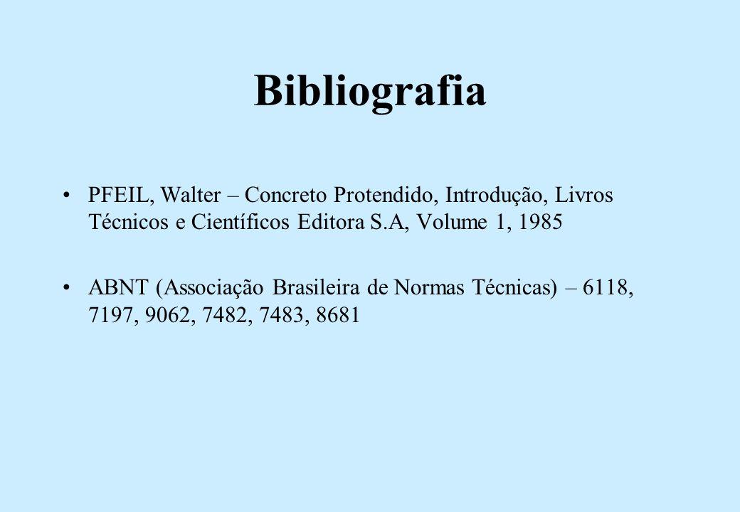 Bibliografia PFEIL, Walter – Concreto Protendido, Introdução, Livros Técnicos e Científicos Editora S.A, Volume 1, 1985.