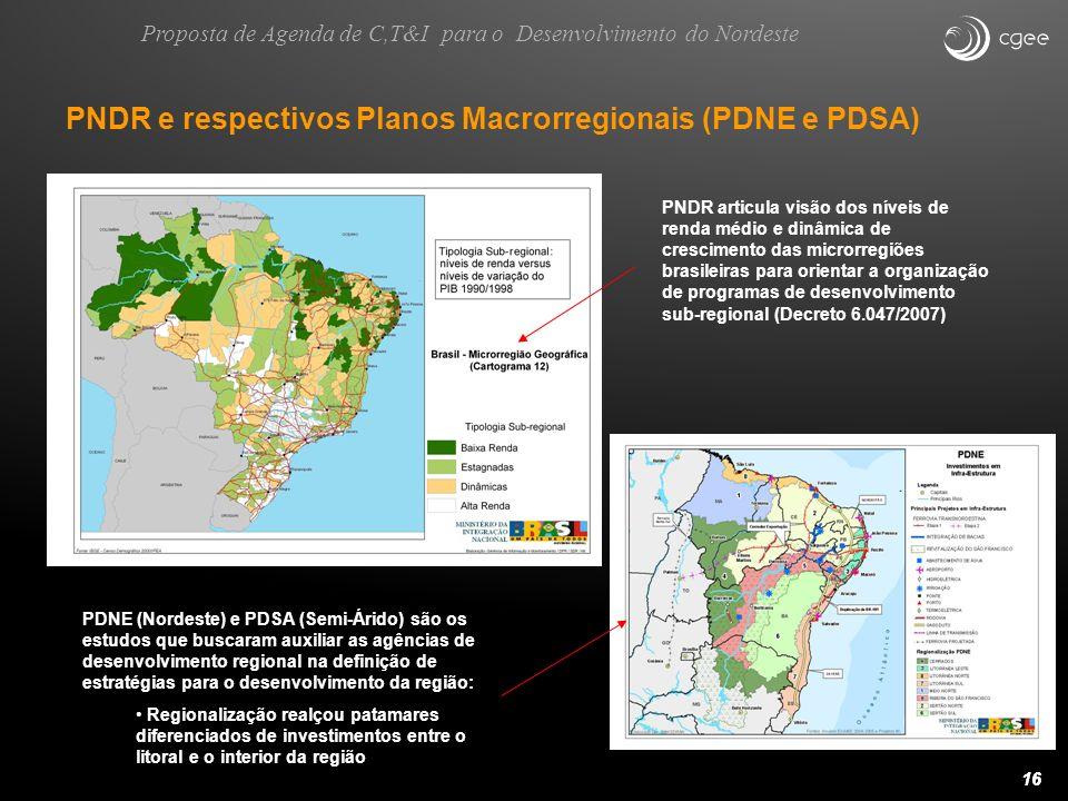 Proposta de Agenda de C,T&I para o Desenvolvimento do Nordeste