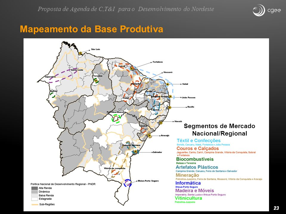 Segmentos de Mercado Nacional/Regional