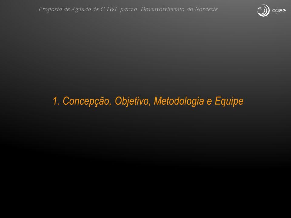 1. Concepção, Objetivo, Metodologia e Equipe