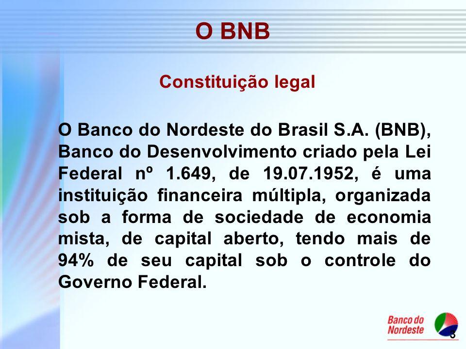 O BNB Constituição legal