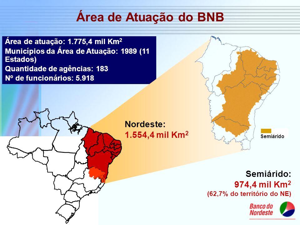 Área de Atuação do BNB Nordeste: 1.554,4 mil Km2 Semiárido: