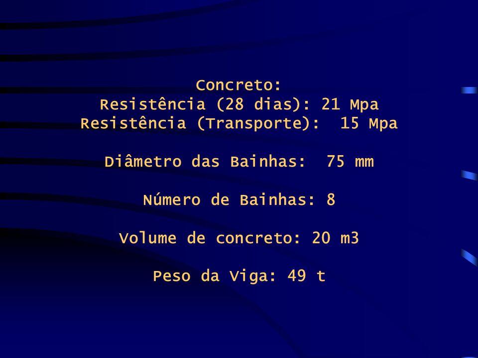 Concreto: Resistência (28 dias): 21 Mpa Resistência (Transporte): 15 Mpa Diâmetro das Bainhas: 75 mm Número de Bainhas: 8 Volume de concreto: 20 m3 Peso da Viga: 49 t
