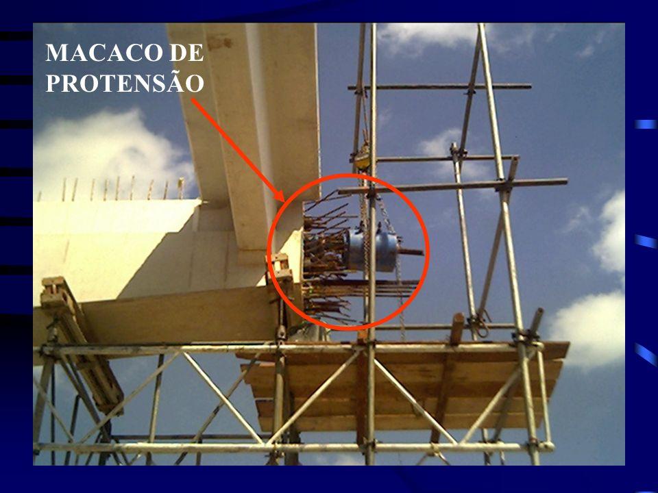 MACACO DE PROTENSÃO
