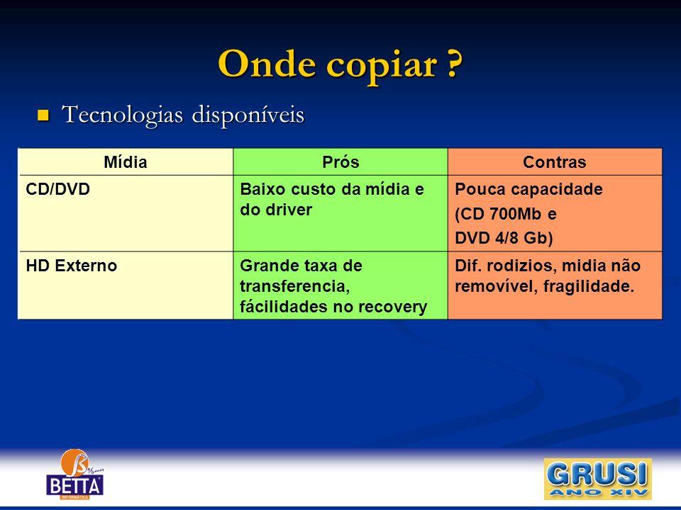 Onde copiar Tecnologias disponíveis Mídia Prós Contras CD/DVD