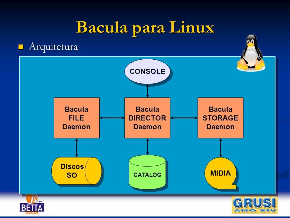 Bacula para Linux Arquitetura CONSOLE Bacula FILE Daemon Bacula