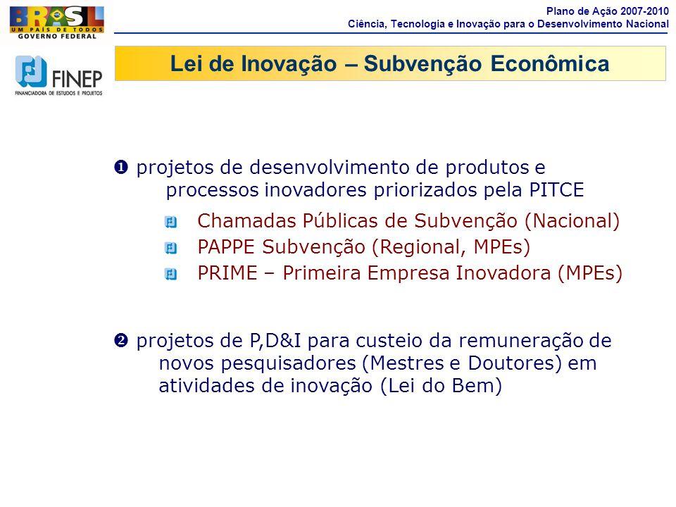 Lei de Inovação – Subvenção Econômica