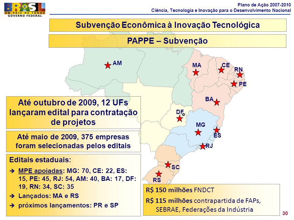 Subvenção Econômica à Inovação Tecnológica