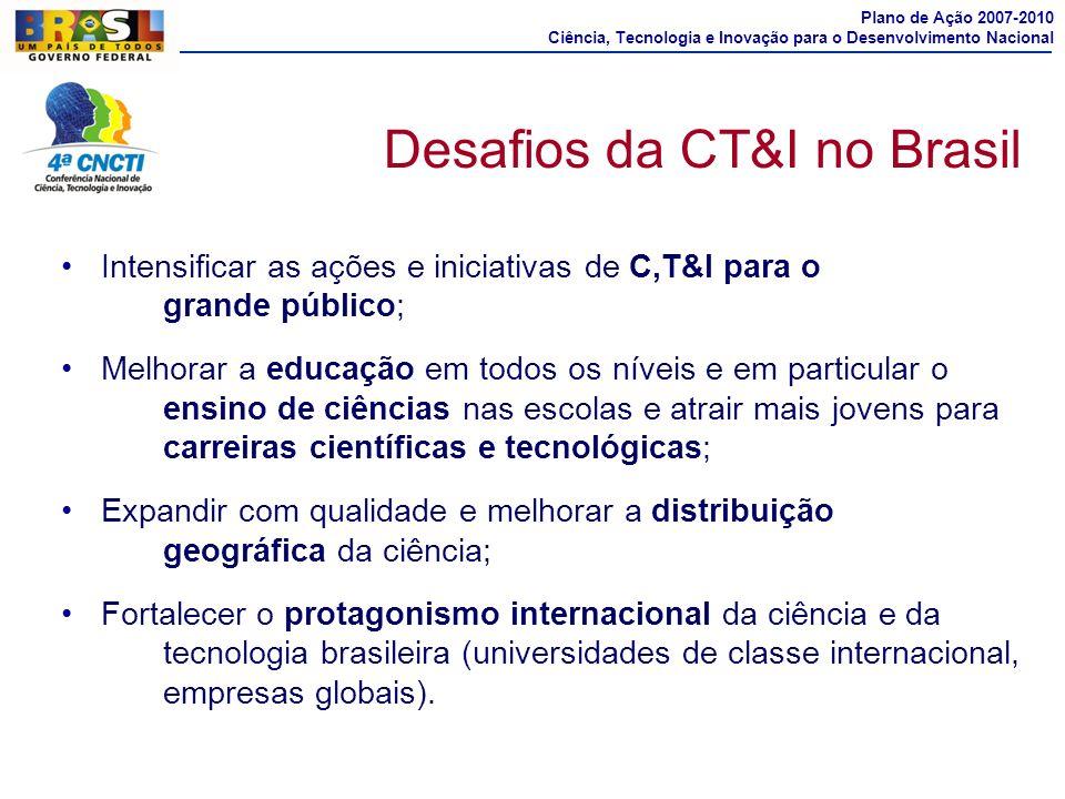 Desafios da CT&I no Brasil