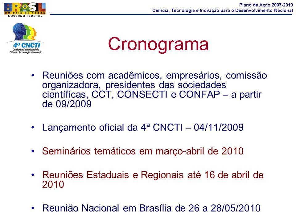 Plano de Ação 2007-2010 Ciência, Tecnologia e Inovação para o Desenvolvimento Nacional. Cronograma.