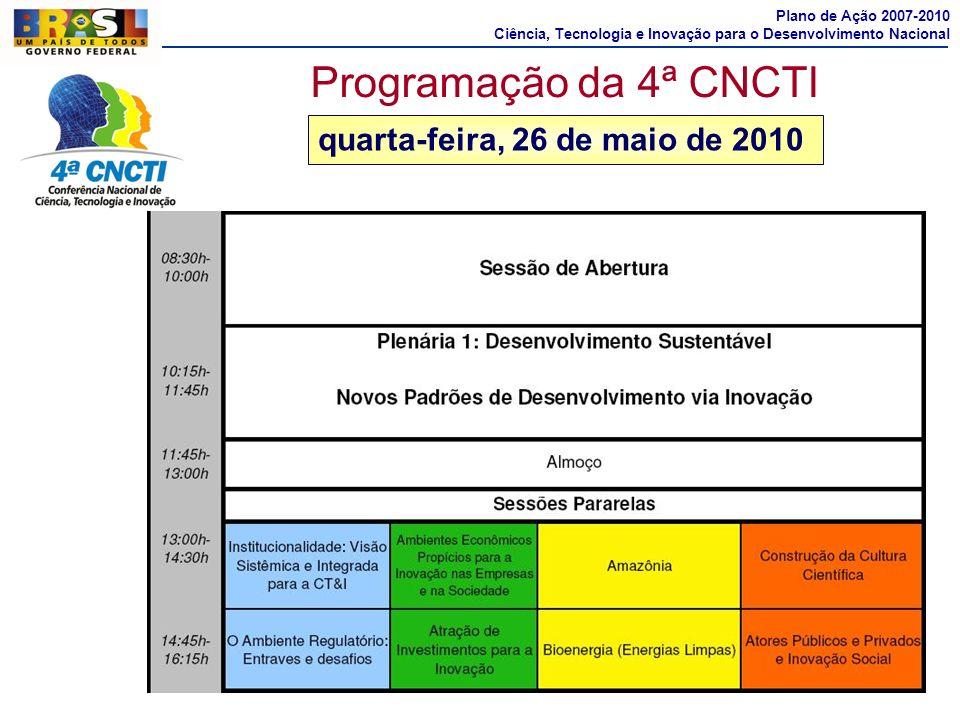 Programação da 4ª CNCTI quarta-feira, 26 de maio de 2010