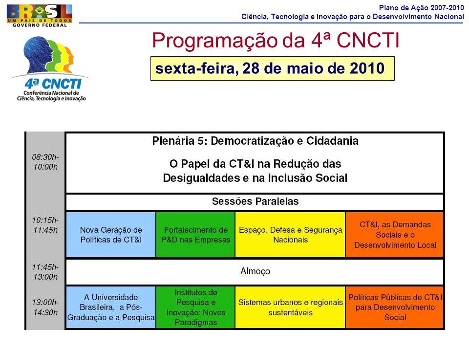 Programação da 4ª CNCTI sexta-feira, 28 de maio de 2010