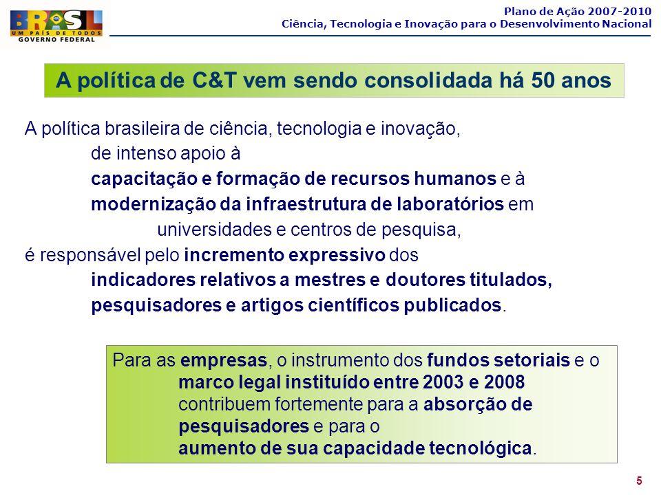 A política de C&T vem sendo consolidada há 50 anos