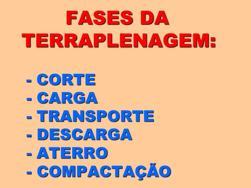 FASES DA TERRAPLENAGEM: - CORTE - CARGA - TRANSPORTE - DESCARGA - ATERRO - COMPACTAÇÃO