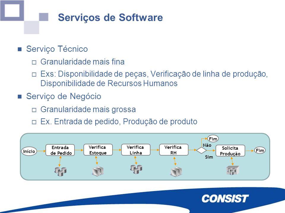 Serviços de Software Serviço Técnico Serviço de Negócio