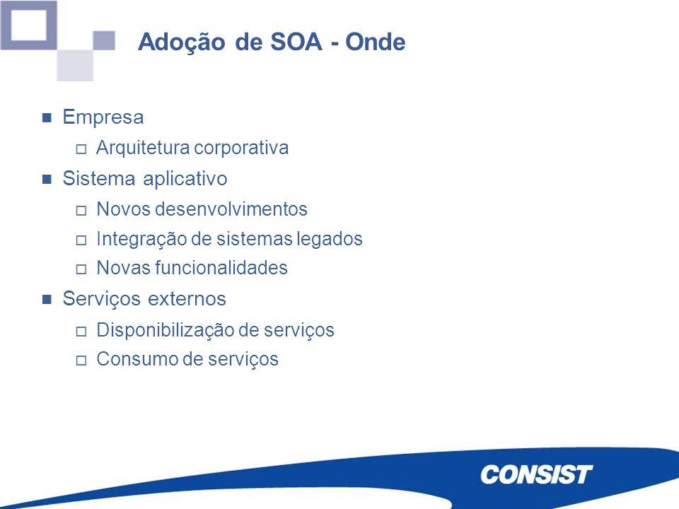 Adoção de SOA - Onde Empresa Sistema aplicativo Serviços externos
