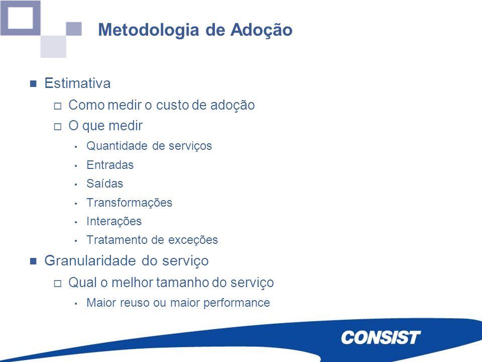 Metodologia de Adoção Estimativa Granularidade do serviço