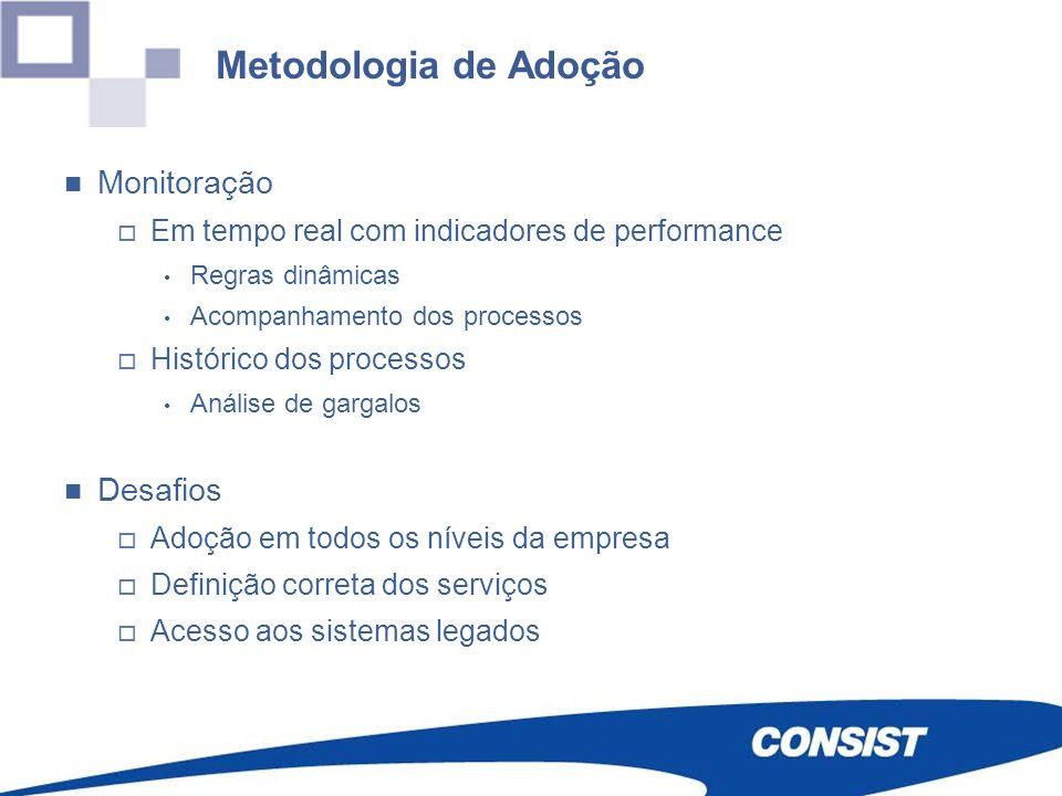 Metodologia de Adoção Monitoração Desafios