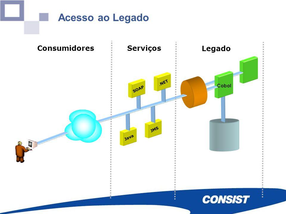 Acesso ao Legado Consumidores Serviços Legado .NET Cobol SOAP JMS Java