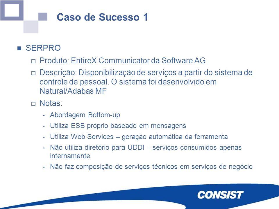 Caso de Sucesso 1 SERPRO Produto: EntireX Communicator da Software AG