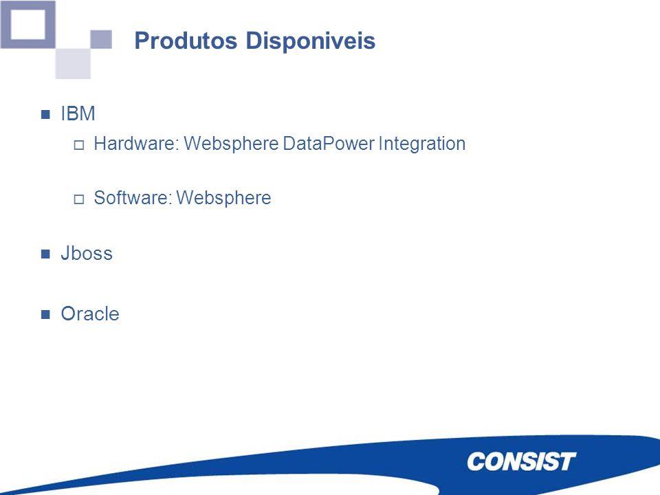Produtos Disponiveis IBM Jboss Oracle